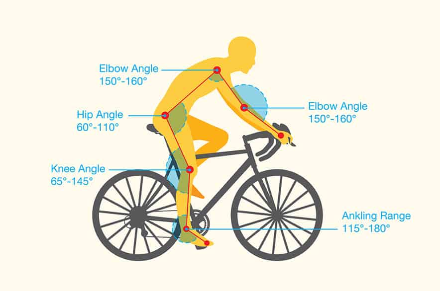 Bike Pain Guide | Causes and Solutions for All Cycling Injuries