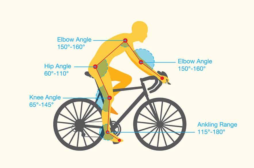 Good Bike Fit Fundamentals
