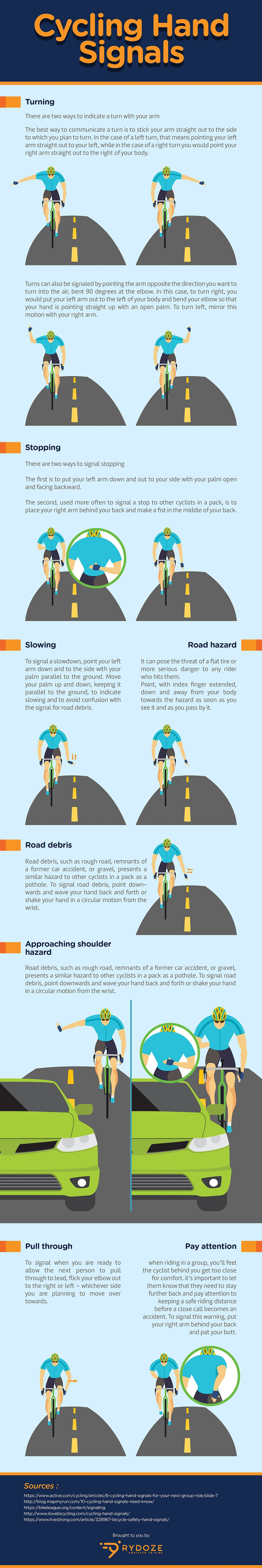 Cycling Hand Signals
