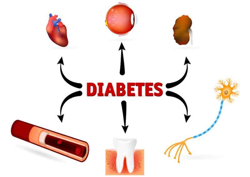 Diabetes vs cycling