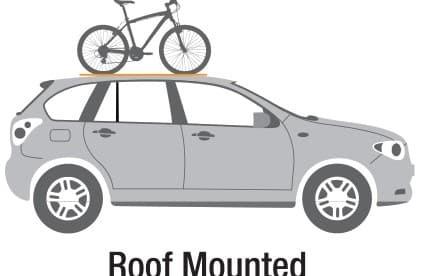 Roof Mountable